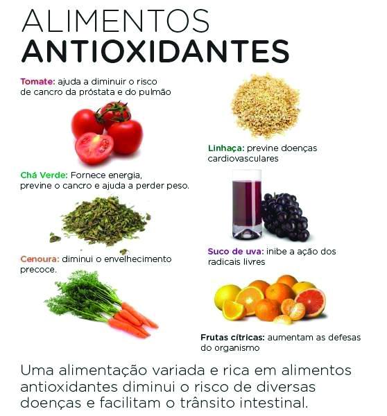 Gua antioxidante o poder do hidrog nio na gua tyent brasil gua alcalina ionizada gua - Alimentos antienvejecimiento ...